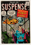 Silver Age (1956-1969):Science Fiction, Tales of Suspense #2 (Marvel, 1959) Condition: VG-....