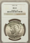Peace Dollars: , 1935 $1 MS63 NGC. NGC Census: (1723/2806). PCGS Population(2266/3167). Mintage: 1,576,000. Numismedia Wsl. Price for probl...