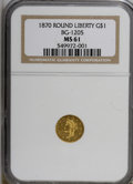 California Fractional Gold: , 1870 $1 Goofy Head Round 1 Dollar, BG-1205, High R.4, MS61 NGC. NGCCensus: (2/3). PCGS Population (8/5). (#10950)...