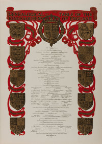 [Print]. Genealogical Table of the Kings and Queens of England, ca. 1902. Image from