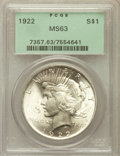 Peace Dollars: , 1922 $1 MS63 PCGS. PCGS Population (53330/47852). NGC Census:(68463/95795). Mintage: 51,737,000. Numismedia Wsl. Price for...
