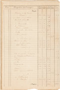 Books:Manuscripts, [Pierre Renoir]. Decorating Expense Ledger for the Cagnes-Sur-MerHome of Pierre-Auguste Renoir, circa 1907.. ...