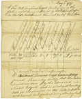 """Autographs:Military Figures, Rare Manuscript Document Pertaining to Shay's Rebellion, one page, 7.5"""" x 9"""", Massachusetts, May 1, 1787. A militia quarterm... (Total: 1 Item)"""