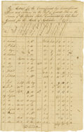 "Autographs:Military Figures, Revolutionary War Date American Manuscript Document, ""Pay &Subsistence Abstract for the Commissioned, Non-Commissioned Of...(Total: 1 Item)"