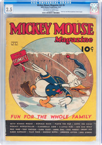 Mickey Mouse Magazine V2#5 (K. K. Publications/ Western Publishing Co., 1937) CGC GD+ 2.5 Off-white to white pages