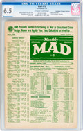 Golden Age (1938-1955):Humor, Mad #19 Don/Maggie Thompson Collection pedigree (EC, 1955) CGC FN+6.5 Off-white to white pages....