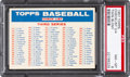 Baseball Cards:Singles (1950-1959), 1957 Checklist 3/4, Twin Blony Ad PSA NM-MT 8 - Pop Six, NoneHigher. ...