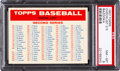 Baseball Cards:Singles (1950-1959), 1957 Checklist 2/3, Bazooka PSA NM-MT 8 - Pop Four, None Higher....
