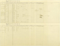 "Navigator Theodore ""Dutch"" Van Kirk's Enola Gay Log, in pencil, 2 large folios, 26"" x 20.25"" and 26&..."