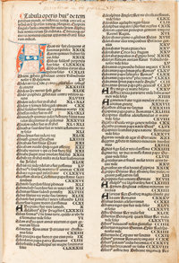 [Nuremberg Chronicle]. Hartmann Schedel. Partial Index to Liber Chronicarum. Nuremb