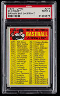 Baseball Cards:Singles (1970-Now), 1970 Topps Checklist, Brown Bat #244 PSA Mint 9....