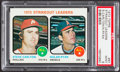 Baseball Cards:Singles (1970-Now), 1973 Topps Strikeout Leaders Carlton/Ryan #67 PSA Mint 9....