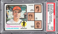 Baseball Cards:Singles (1970-Now), 1973 Topps Indians Mgr/coaches, Spahn's Ear Round #449 PSA Mint9....