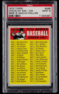 Baseball Cards:Singles (1970-Now), 1970 Topps Checklist 634-720, 666 is Adolfo Phillips #588 PSA Mint9....
