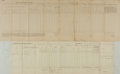 Autographs:Military Figures, [Civil War]. Colonel Jacob J. DeForest. Consolidated Morning Report for Eighty First Regiment, New York Volunteers. Dated Se...