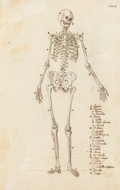 Books:Original Art, [Anatomical Manuscript]. Anatomical Manuscript. [N.p., though most likely Italy, n.d., ca. mid- to late-1700's]. ...