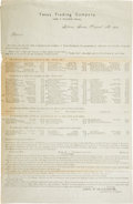 Miscellaneous, Texas Trading Company Circular Listing Proposed Settlements withTheir Creditors. ...