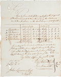 Autographs:Statesmen, Oliver Wolcott Signed Revolutionary War Pay Table....