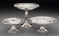 Silver Holloware, American:Bowls, Three Matthews Company Weighted Silver Candy Dishes, circa1907-1936. Marks: (M-scimitar), STERLING, CEMENT FILLED.5-3/... (Total: 3 Items)