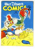 Golden Age (1938-1955):Funny Animal, Walt Disney's Comics and Stories #19 (Dell, 1942) Condition: VG.Donald Duck cover. Overstreet 2005 VG 4.0 value = $118....