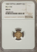 California Fractional Gold , 1860 $1 Liberty Octagonal 1 Dollar, BG-1102, R.4, MS61 NGC. NGCCensus: (5/16). PCGS Population: (5/62). ...