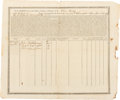 Miscellaneous:Ephemera, Sloop Betsey: Ship's Paper for an Historically Important AmericanVessel....