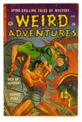 Golden Age (1938-1955):Horror, Weird Adventures #2 (P.L. Publishing Co., 1951) Condition: VG.Pre-code horror book contains a bondage and hypodermic panel....