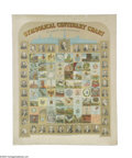 Antiques:Posters & Prints, 1876 Symbolical Centenary Chart of American History A fabulousexample of early American color printing, lithographed by the...