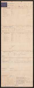 Baseball Collectibles:Others, 1956 Don Larsen Signed World Series Perfect Game Official Scoresheet....