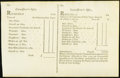 Colonial Notes:Connecticut, Yale College Fund (Connecticut) Remainder ND (circa 1792) AboutNew.. ...
