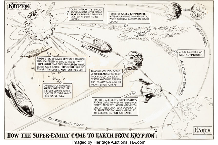Superboy 100 How The Super Family Came To Earth From Krypton