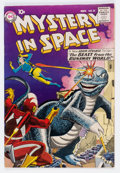 Silver Age (1956-1969):Science Fiction, Mystery in Space #55 (DC, 1959) Condition: FN/VF....
