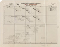 """Apollo 11: Grumman 1969 """"LM-5 Spacecraft Operations Flow Plan For AS-506"""" Timeline Chart"""