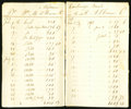 Obsoletes By State:Missouri, (St. Louis, M.T.) - Account Book for Aaron T. Crane from Wm. O'Hara's Missouri Exchange Bank 1819. Very Good.. ...