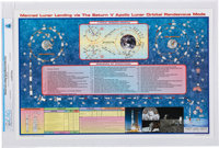 Apollo: Manned Lunar Landing Typical Mission Profile Chart Print Directly From The Armstrong Family Collection™, Certifi...