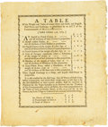 """Colonial Notes:Massachusetts, Massachusetts - Single Sheet Broadside of """"A TABLE, Of Weights andValue of coined Silver and Gold, and English Half-Pence and..."""