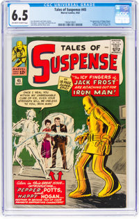 Tales of Suspense #45 (Marvel, 1963) CGC FN+ 6.5 Off-white to white pages