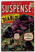 Silver Age (1956-1969):Horror, Tales of Suspense #9 (Marvel, 1960) Condition: VG....