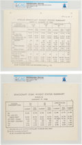 "Explorers:Space Exploration, NASA: Memorandum ""Apollo Spacecraft Weight Status Summary, Block II, January 19, 1968"" Directly From The Armstrong Family ... (Total: 2 Items)"