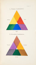 Books:Natural History Books & Prints, Robert Ridgway. A Nomenclature of Colors for Naturalists, and Compendium of Useful Knowledge for Ornithologists.... (Total: 2 )