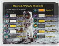 Explorers:Space Exploration, Apollo Mission Collection: Acrylic Display containing Flown Relics from Each Mission, 7 through 17, with COA....