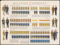 "Military Courtesy (Army Orientation Course, 1943). Rolled, Very Fine-. Poster (35"" X 47""). War"