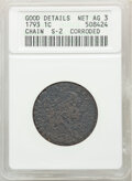 Large Cents, 1793 1C Chain, AMERICA -- Corroded -- ANACS. Good Details, Net AG3. Mintage 36,103....