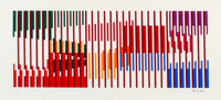 Yaacov Agam (b. 1928) Untitled, late 20th century Serigraph in colors on wove paper 19 x 39-1/2 i