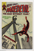 Silver Age (1956-1969):Superhero, Daredevil #8 (Marvel, 1965) Condition: VF. Origin and first appearance of Stilt-Man. Wally Wood cover and art. Overstreet 20...