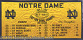 Miscellaneous, 1971 NOTRE DAME FOOTBALL BANNER. By virtue of its quality and di...