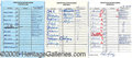 Miscellaneous, AMERICAN LEAGUE LINE UP CARDS. In the dugout, and posted to the ...