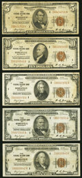 Small Size:Federal Reserve Bank Notes, Denomination Set of 1929 Federal Reserve Bank Notes - Minneapolis District. $5; $10; $20; $50; $100 Very Good or Better.. ... (Total: 5 notes)