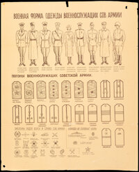 """Soviet Military Rank and Uniform (1950s). Folded, Fine+. Soviet Military Poster (36.5"""" X 46.5""""). Foreign"""