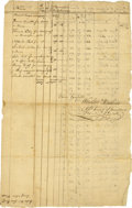 Military & Patriotic:Revolutionary War, Saratoga Convention Army - Manuscript Document Signed. Two pages,legal folio, [near Charlottesville, Va.], November 14, 178...